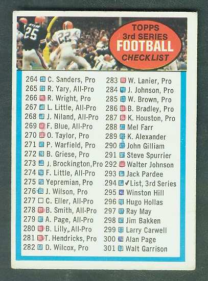 1972 Topps FB #294 Checklist VERY SCARCE SHORT PRINT Football cards value