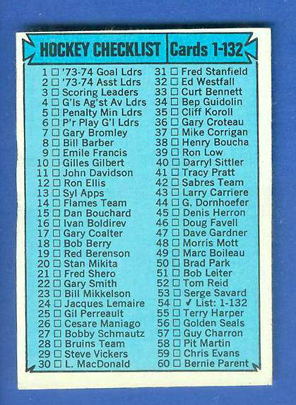 1974-75 Topps Hockey #.54 Checklist 1-132 Hockey cards value