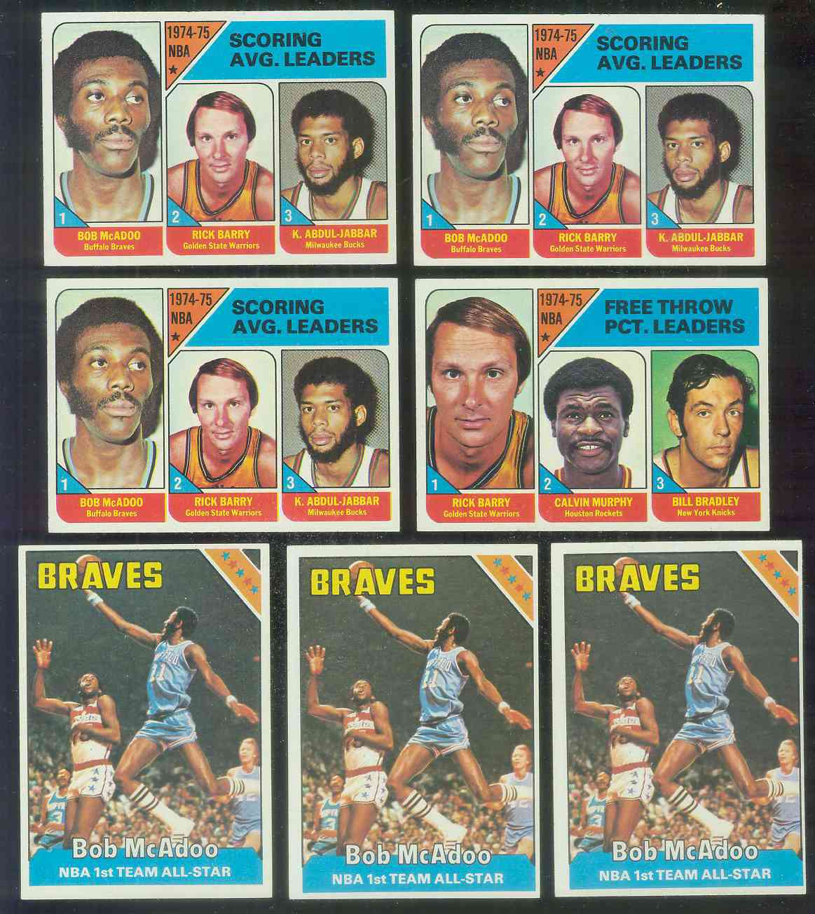 1975-76 Topps Basketball #..1 League Leaders w/Kareem Abdul-Jabbar Basketball cards value