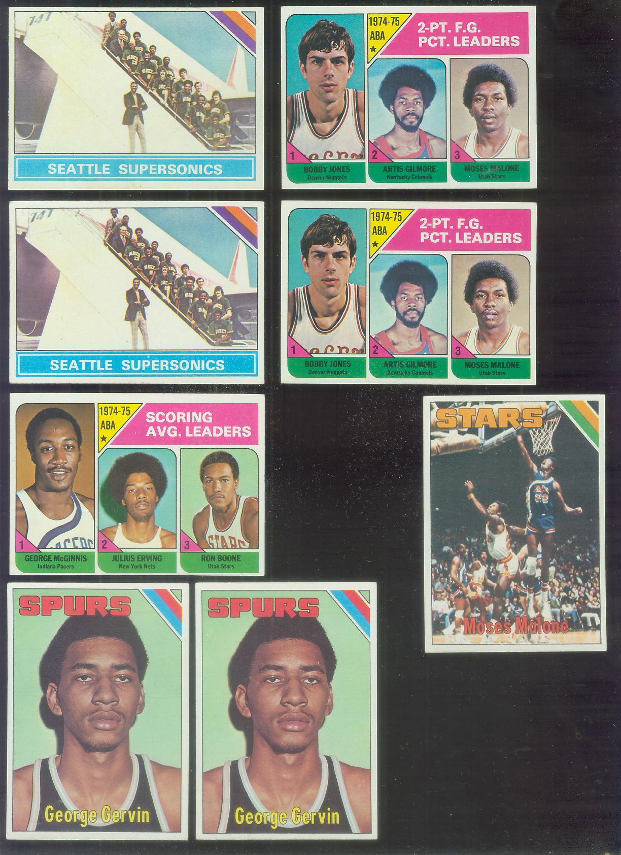 1975-76 Topps Basketball #222 League Leaders - ABA 2 Pt. Field Goal Basketball cards value
