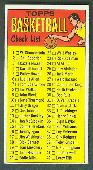 1969-70 Topps Basketball #99 Checklist [#a] Basketball cards value