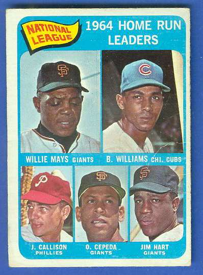 1965 O-Pee-Chee/OPC #..4 N.L. Home Run Leaders {Willie Mays,Billy Williams} Baseball cards value