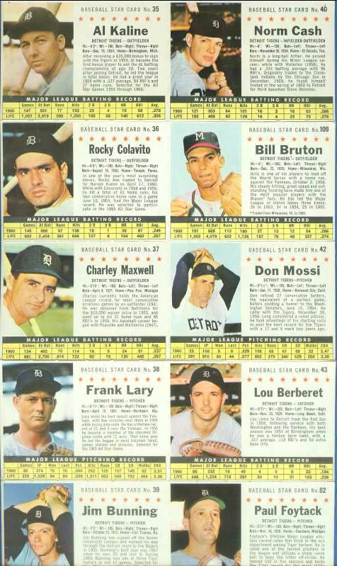 1961 Post Cereal - Detroit TIGERS COMPLETE TEAM PANEL (10 cards) Baseball cards value