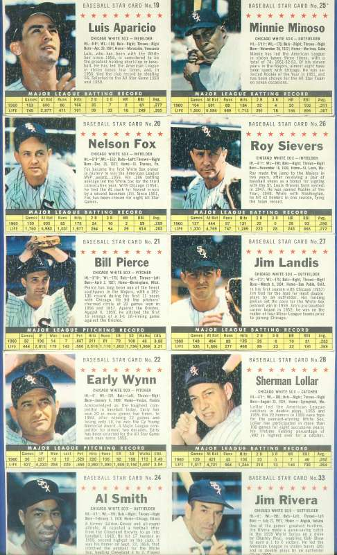 1961 Post Cereal - Chicago WHITE SOX COMPLETE TEAM PANEL (10 cards) Baseball cards value