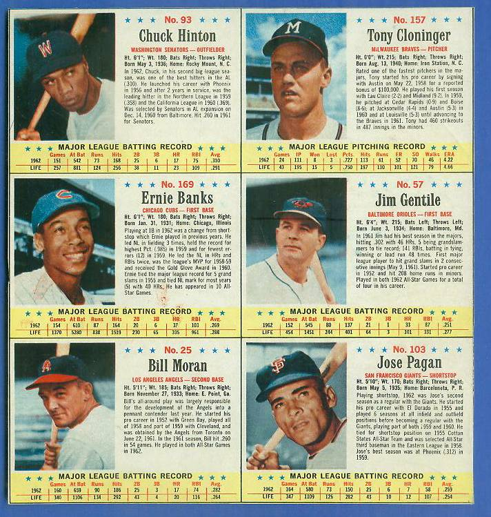 1963 Post Cereal - COMPLETE 6-Card PANEL w/FRANK ROBINSON (Reds) Baseball cards value