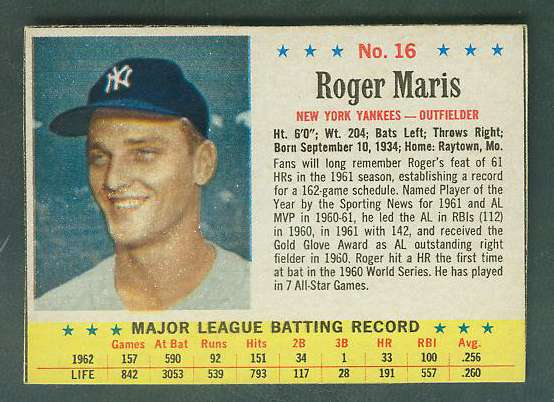 1963 Post #.16 Roger Maris (Yankees) Baseball cards value