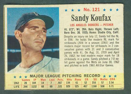 1963 Post #121 Sandy Koufax (Dodgers) Baseball cards value