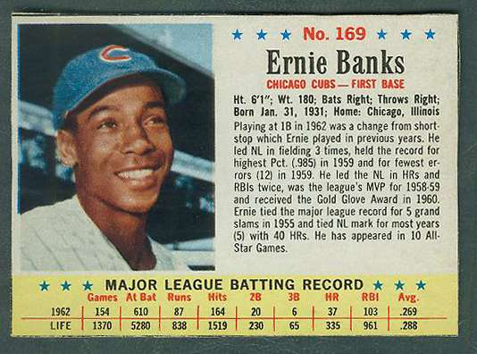 1963 Post #169 Ernie Banks (Cubs) Baseball cards value