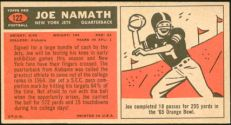 1965 Topps Football card back