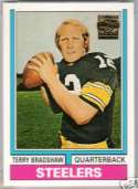 1974 Topps Football card front